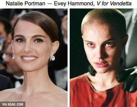 Natalie Portman - Artis Cantik Hollywood Rela Tampil Jelek Demi Peran