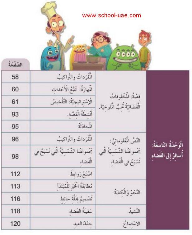 كتاب الطالب عربي للصف الثانى الفصل الثالث 2020 الامارات