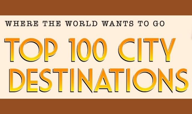 Where in the World are the Top 100 City Destinations?