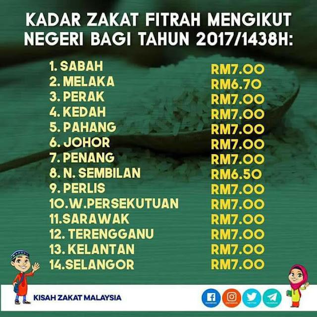 Kadar Bayaran Zakat Fitrah Seluruh Malaysia 2017 / 1438H