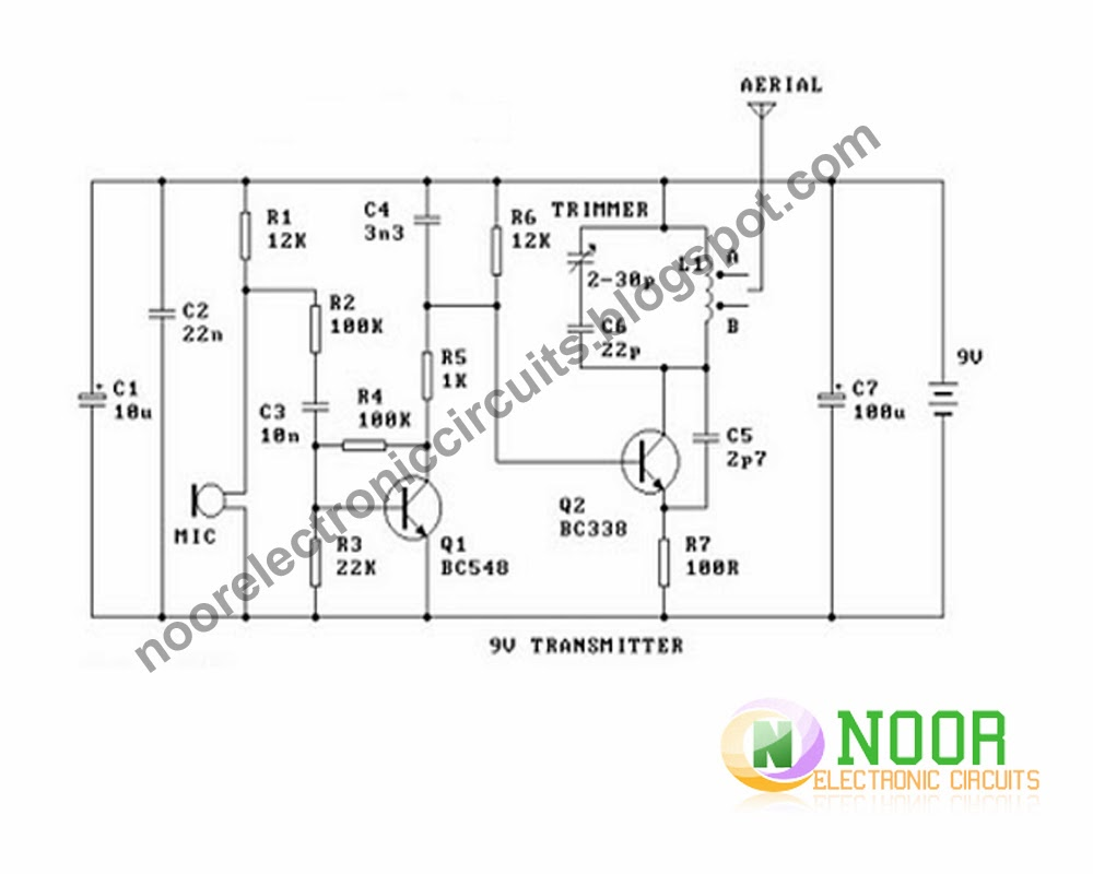 here the simple and low cost fm transmitter circuit the frequency range of this fm transmitter should be about 89mhz 109mhz output power is about 9mw at  [ 1000 x 800 Pixel ]