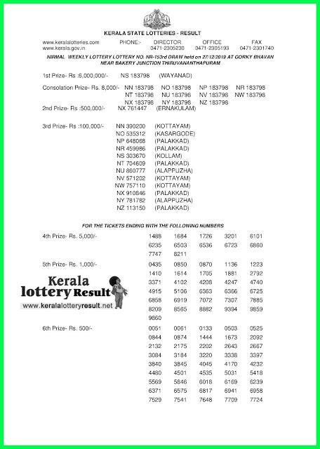 Kerala Lottery Result 27-12-2019 Nirmal NR-153 Lottery Result (keralalotteryresult.net)-page-