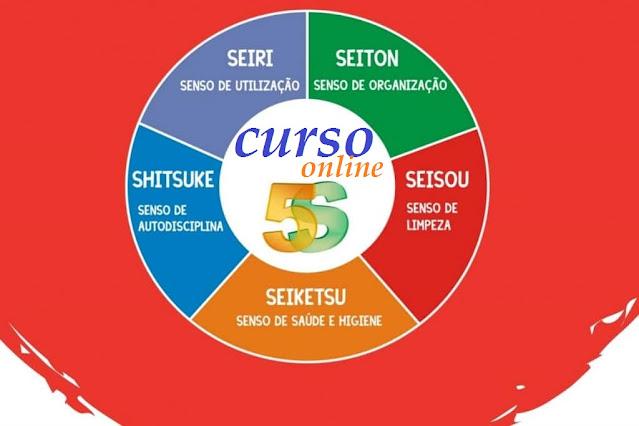 Curso Online de 5s - Os 5 Sensos da Qualidade com Certificado de 30 horas
