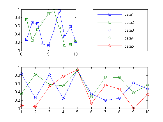 Learning Yourself Matlab