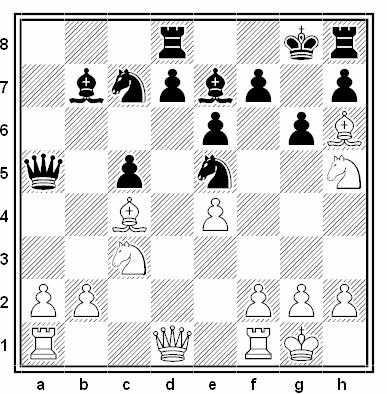 Posición de la partida de ajedrez Tatiana Grabuzova - Jiri Nun (Open de Pardubice, 1993)