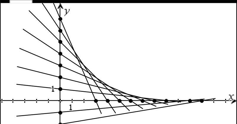 mathmtcs: String Art with Pencils