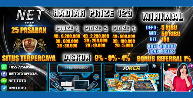 Image Result For Situs Slot Bet  Rupiah