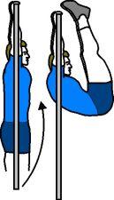 Hanging Leg Raise With Straps STOP doing crun...