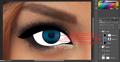 Cara Membuat Vector Mata
