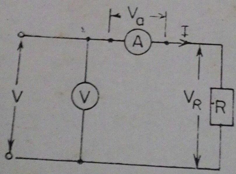 voltmeter ammeter method for measurement of resistance