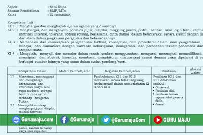Silabus Seni Budaya SMP Kelas 9 Kurikulum 2013 Revisi 2018