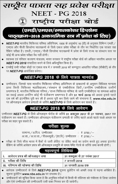 NEET PG 2018 Application Form 31 Oct to 27th Nov