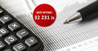 Podsumowanie zarabiania na bankach z okazji 6. rocznicy bloga Bankobranie