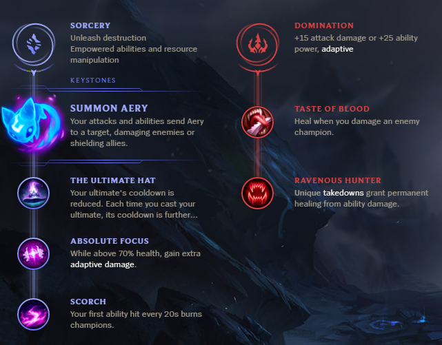 How To Build Lol