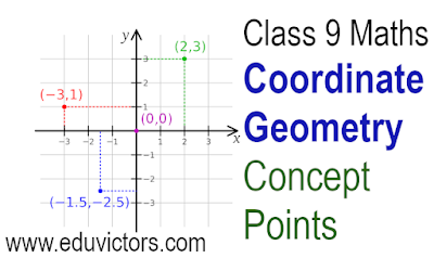 CBSE Class 9 Maths - Coordinate Geometry - Concept Points (#class9Maths)(#eduvictors)