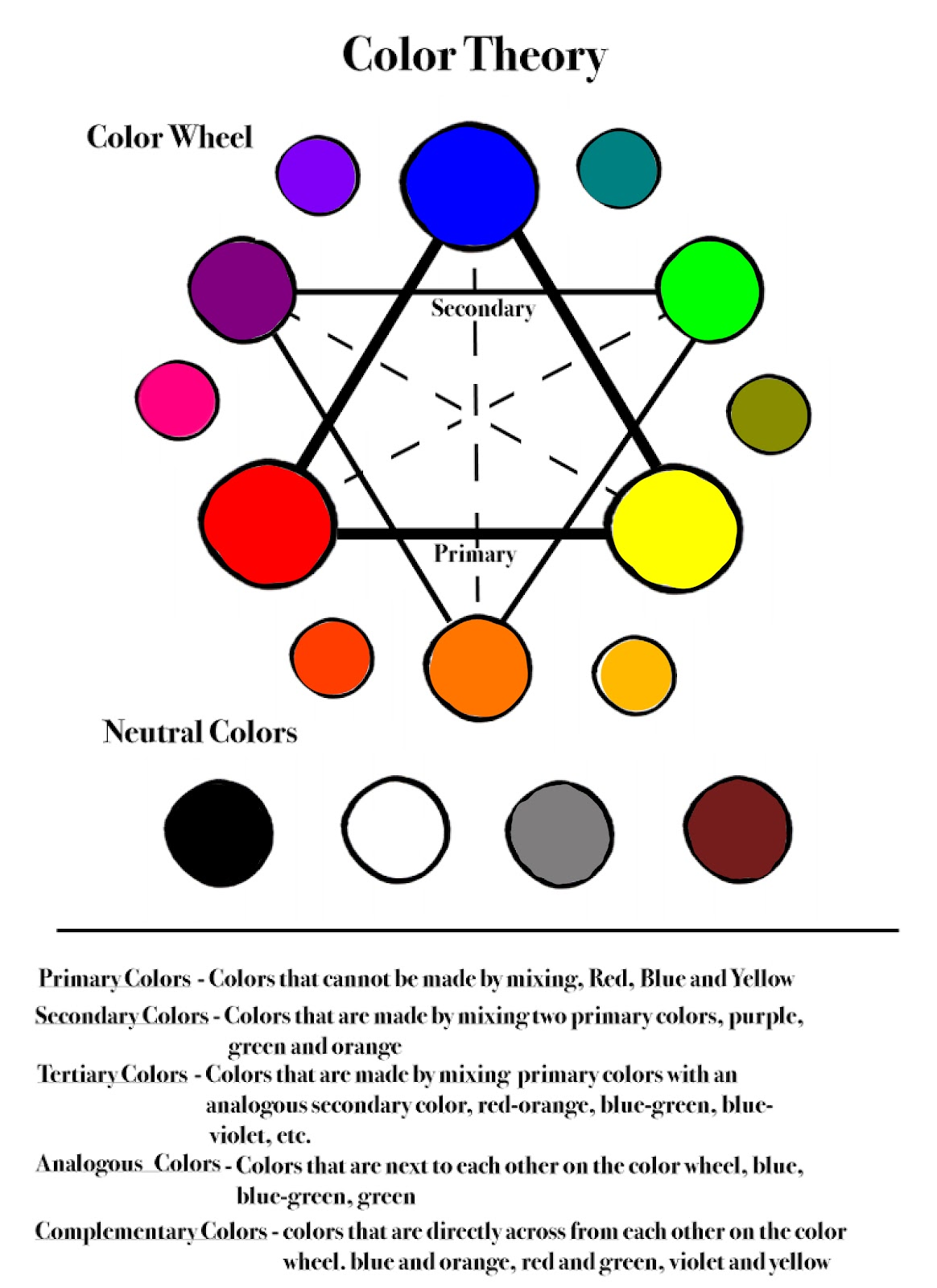 Color Theory Color Wheels And Wheels