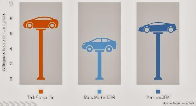#CES2017 : le Cars Electronic Show à Las vegas