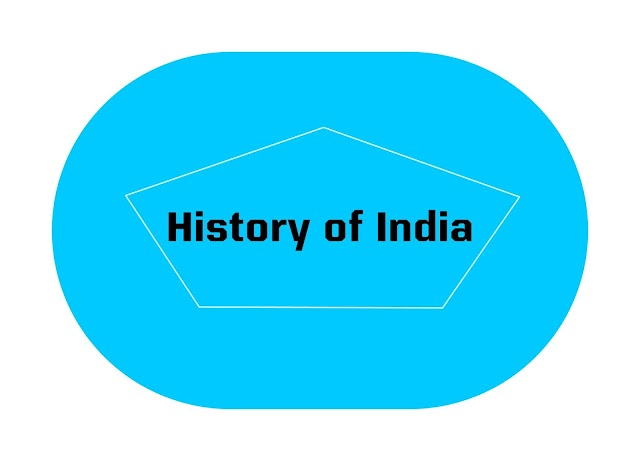 History Of India Timeline | GK History Of India