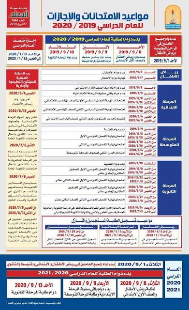 مواعيد الاجازات والامتحانات للعام الدراسي ٢٠٢٠/٢٠١٩ الكويت