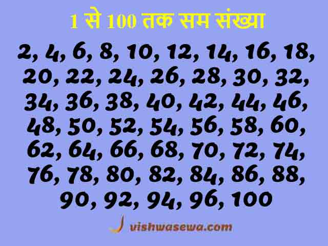 1 se 100 tak sam sankhya