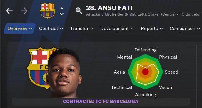 Football Manager 2021 - Ansu Fati | FM21
