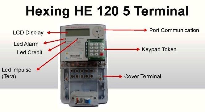 Kwh meter prabayar hexing he120 5 terminal hemat listrik asfbconference2016 Images
