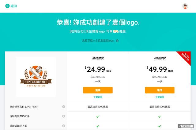 【行銷手札】創業者的好夥伴,品牌 Logo 設計服務 DesignEvo - 49.99 美金的方案提供了最完整的版權、設計、字型、向量應用