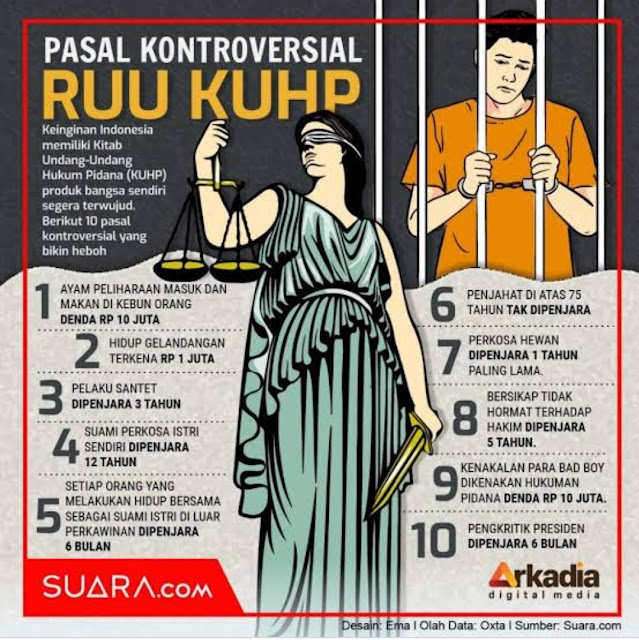 What Happened With Indonesia This Time? (24 september 2019) RUU KUHP