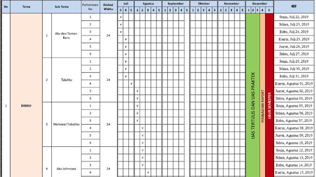 Pada kesempatan kali ini kami akan membagikan Promes Kelas  Promes Kelas 1 Kurikulum 2013 Revisi 2019 (Semester 1 & 2)
