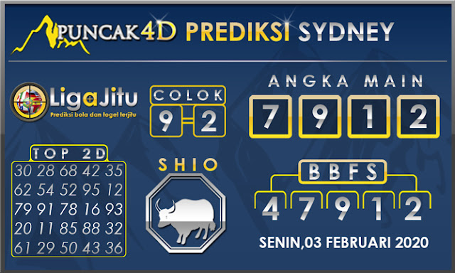 PREDIKSI TOGEL SYDNEY PUNCAK4D 03 FEBRUARI 2020