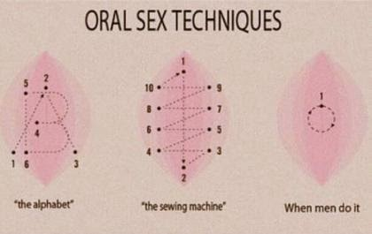 Oral Sex Tutorial Lick By Lick Review