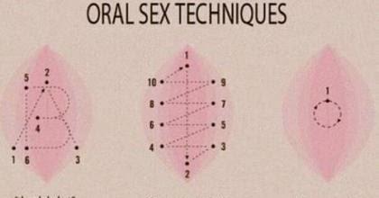 Licking tutorial pussy TUTORIAL