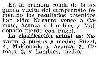 Campeonato Femenino de Ajedrez de Catalunya 1955 en Mundo Deportivo del 22 de abril de 1955