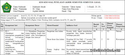 Kisi-kisi PAS Akidah Akhlak Kelas 11 Tahun 2019/2020