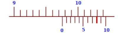 Download Soal PAT Fisika Kelas 10 kurikulum 2013 dan kunci jawaban tahun 2020.