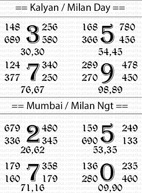 Satta Matka Result Leak Today (13-August-2015) For Kalyan Mumbai Gali Desawar Milan Rajdhani