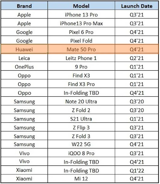 Huawei Mate 50 Pro: عرض رسمي في أكتوبر2021