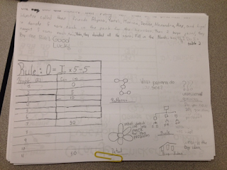 4th graders created their very own group word problems complete with the prompts of Depth and Complexity.