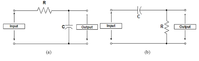 Rangkaian Filter RC Elektronika Dasar