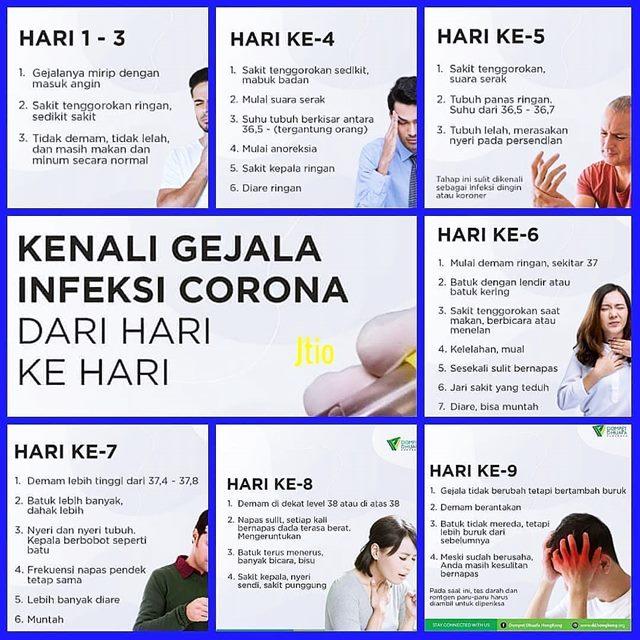 Gejala Virus Corona-IGieasoloraya