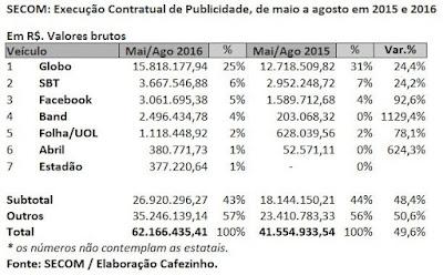 Ao lançar setas malignas em Bolsonaro a Folha mostra o seu verdadeiro caráter (do Diabo)