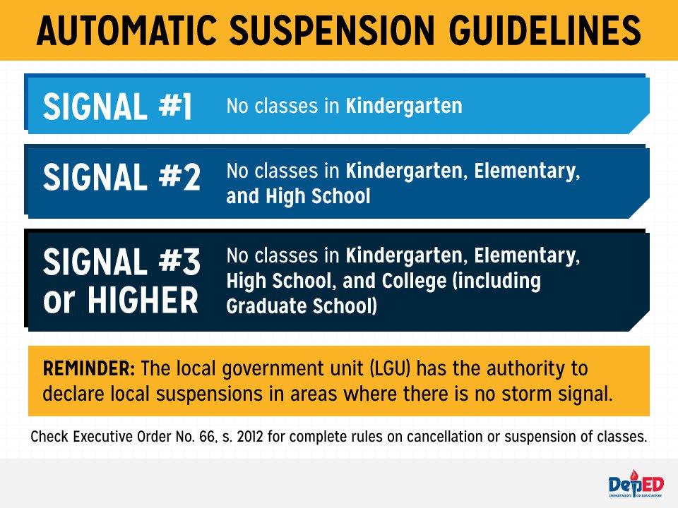 automatic class suspension