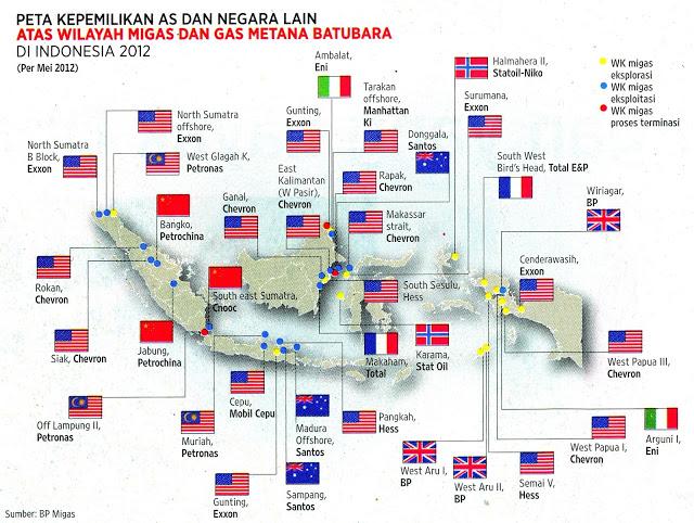 Peta Kepemilikan AS pada Indonesia