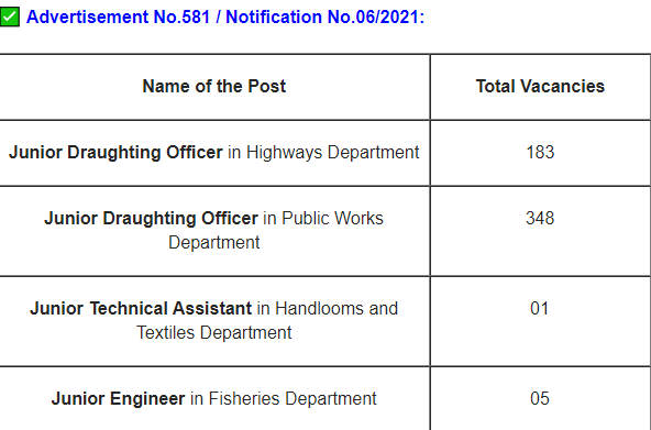 government jobs for civil engineers freshers