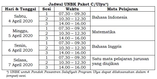 Jadwal UNBK Paket C 2020 Utama