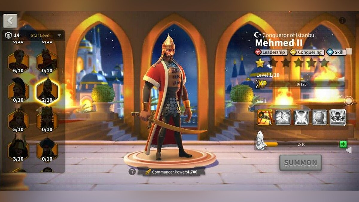 Mehmed II - any troops