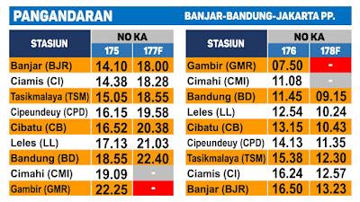 Jadwal KA Pangandaran terbaru mulai Desember 2019