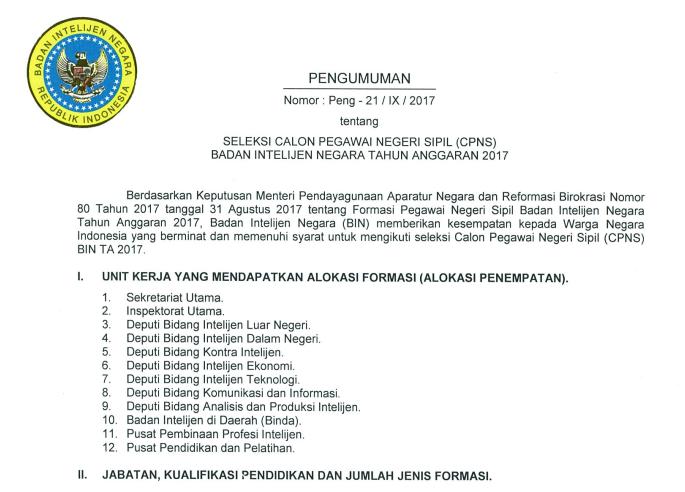 Bin Soal Dan Pendaftaran Cpns Badan Intelijen Negara 2017