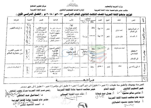 توزيع منهج اللغة العربية للصف الثالث الثانوي 2018