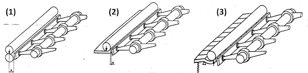 Different types of feed apparatus